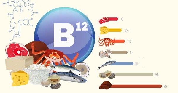 Jak doplnit vitamín B12, a co má v těle na starost?